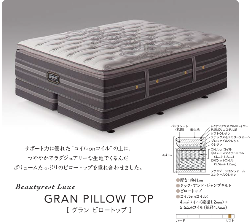 GRAN PILLOW TOP