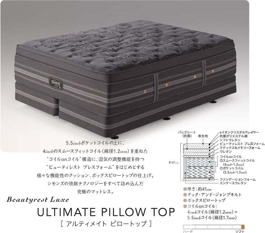 ULTIMATE PILLOW TOP