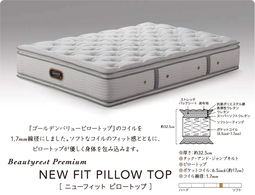NEW FIT PILLOW TOP
